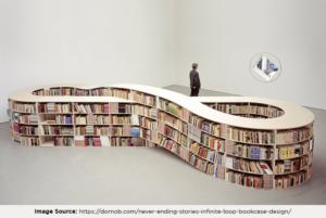 Infinite-Loop Bookshelves